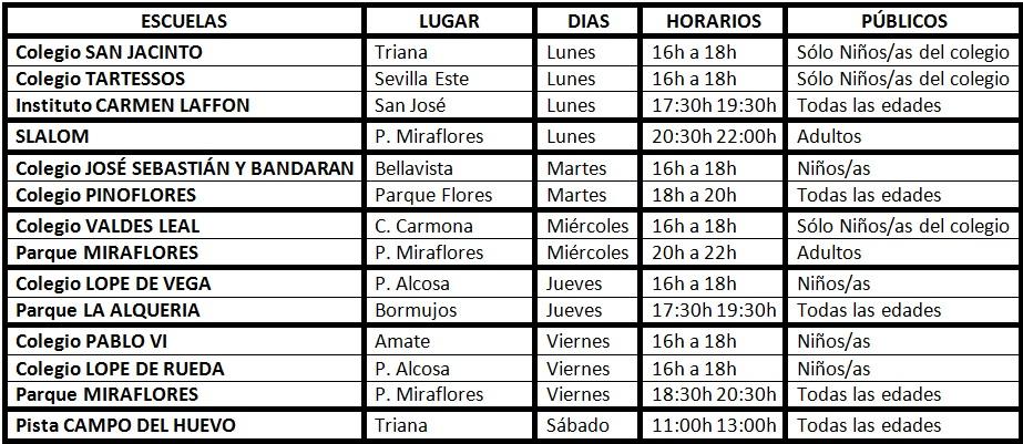 CUADRO ESCUELAS 2015-16